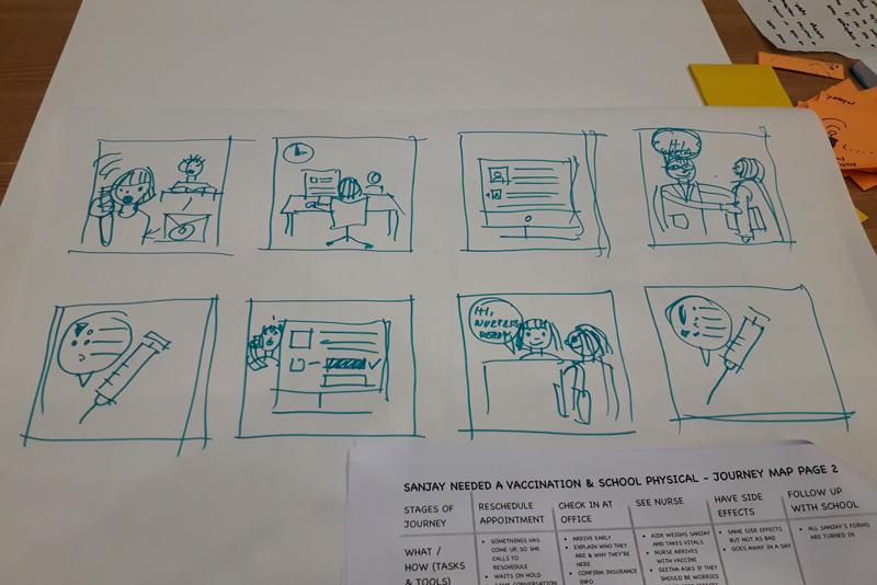 Návrh řešení problému pomocí komiksu