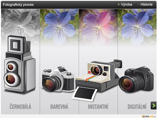 infografika Fotografický proces